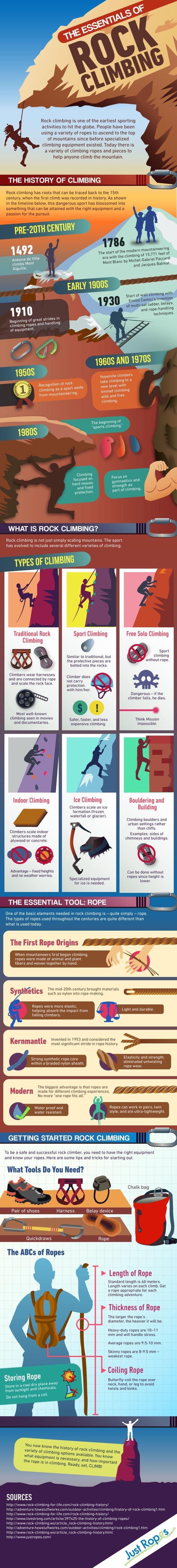 rock-climbing-history